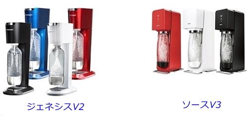 ソーダストリームジェネシスV2とソースV3違い